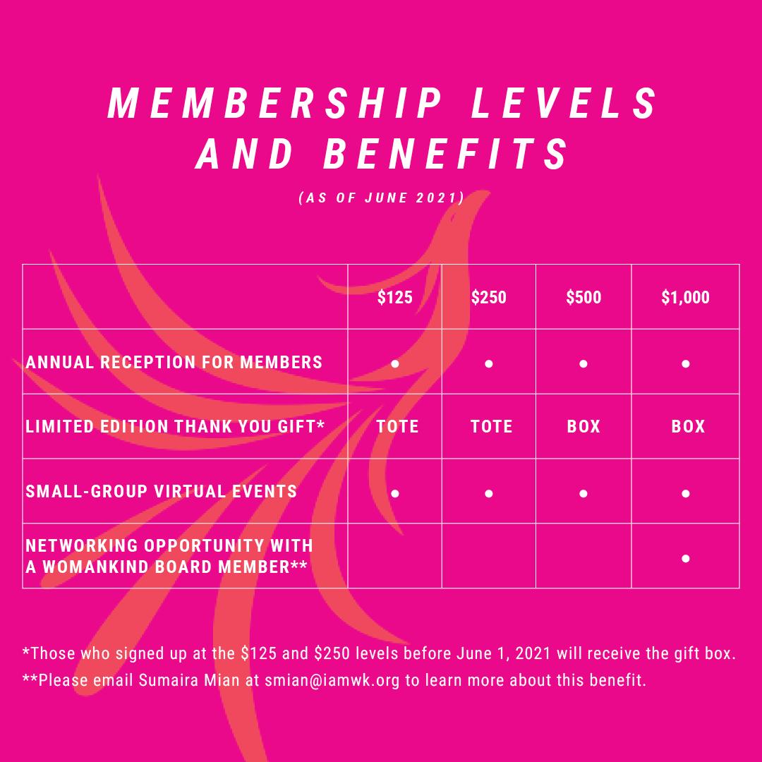 CWK Benefits Card Website 2021